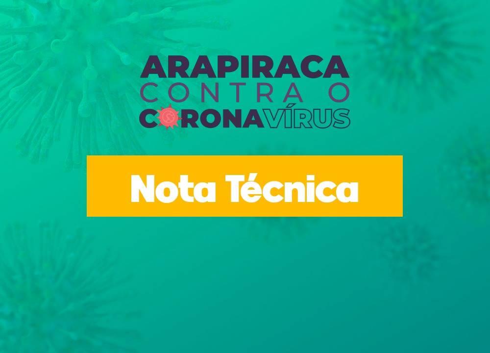 NOTAS TÉCNICAS ORIENTAM PROFISSIONAIS DE SAÚDE NO ATENDIMENTO A CASOS DE COVID-19