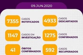 Arapiraca registra 153 novos casos de Covid-19 e dois óbitos nesta terça-feira